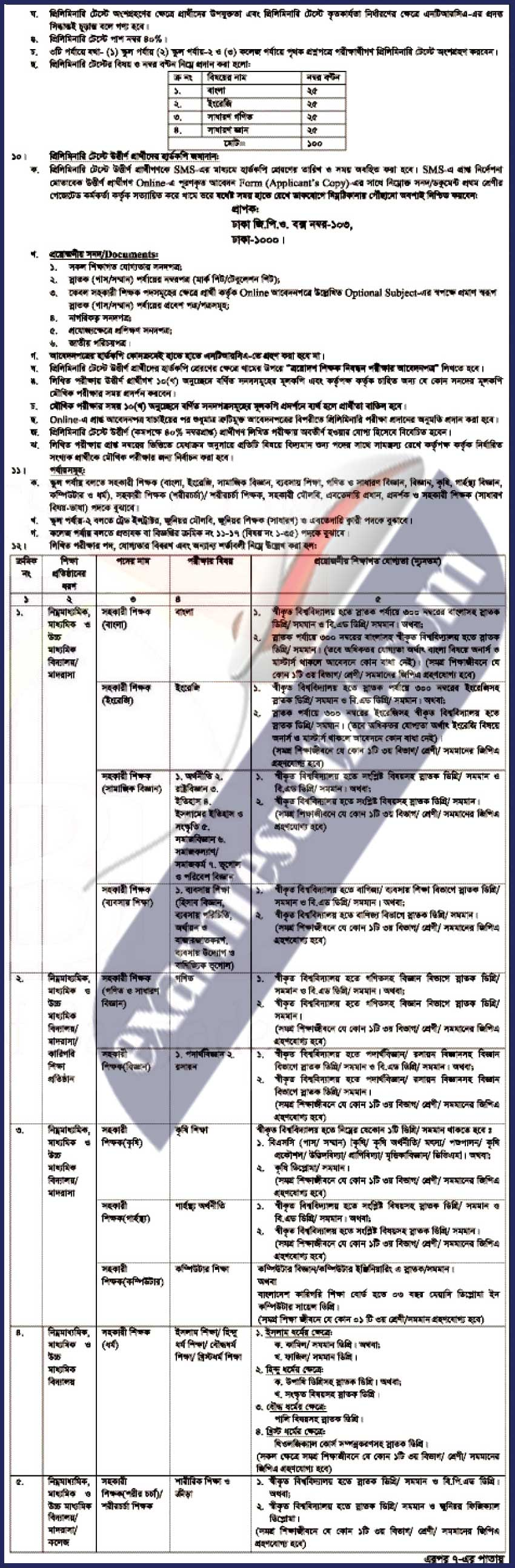 13th Teacher Registration Circular